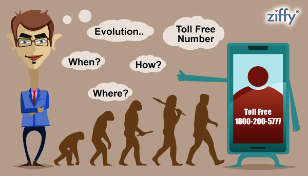 Evolution-of-toll-free-numbers-Ziffy