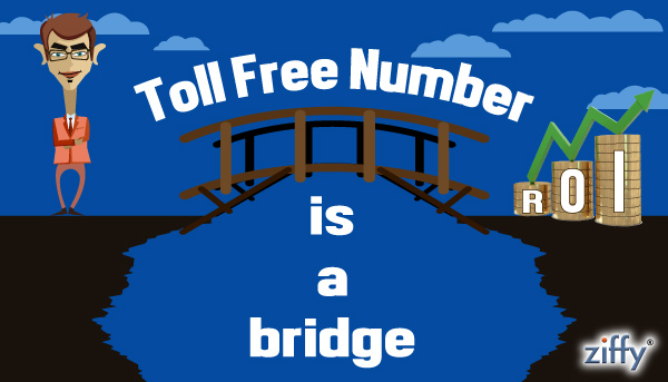 Toll-Free-Number-is-a-Bridge-to-achieve-your-ROI-Ziffy(1)