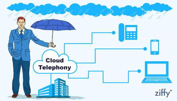 Protect Your Business with Cloud Telephony