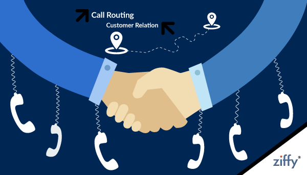 Improve your Customer relation with Call Routing