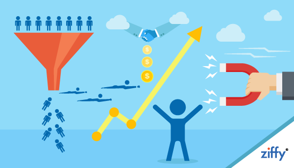 Top 5 ways to manage Unprofitable Customers