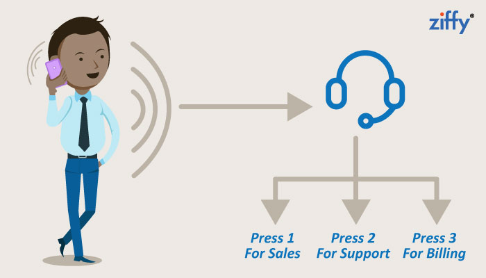6 Reasons Why IVR Phone System Lead To Growth In Business?